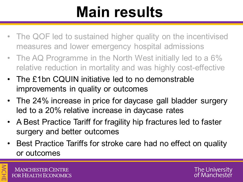 Main results The QOF led to sustained higher quality on the incentivised measures and lower emergency hospital admissions The AQ Programme in the North West initially led to a 6% relative reduction in mortality and was highly cost-effective The £1bn CQUIN initiative led to no demonstrable improvements in quality or outcomes The 24% increase in price for daycase gall bladder surgery led to a 20% relative increase in daycase rates A Best Practice Tariff for fragility hip fractures led to faster surgery and better outcomes Best Practice Tariffs for stroke care had no effect on quality or outcomes