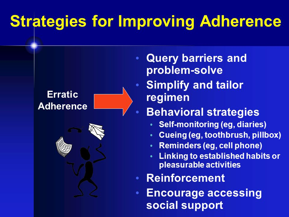 Strategies for Improving Adherence Erratic Adherence Query barriers and problem-solve Simplify and tailor regimen Behavioral strategies Self-monitoring (eg, diaries) Cueing (eg, toothbrush, pillbox) Reminders (eg, cell phone) Linking to established habits or pleasurable activities Reinforcement Encourage accessing social support