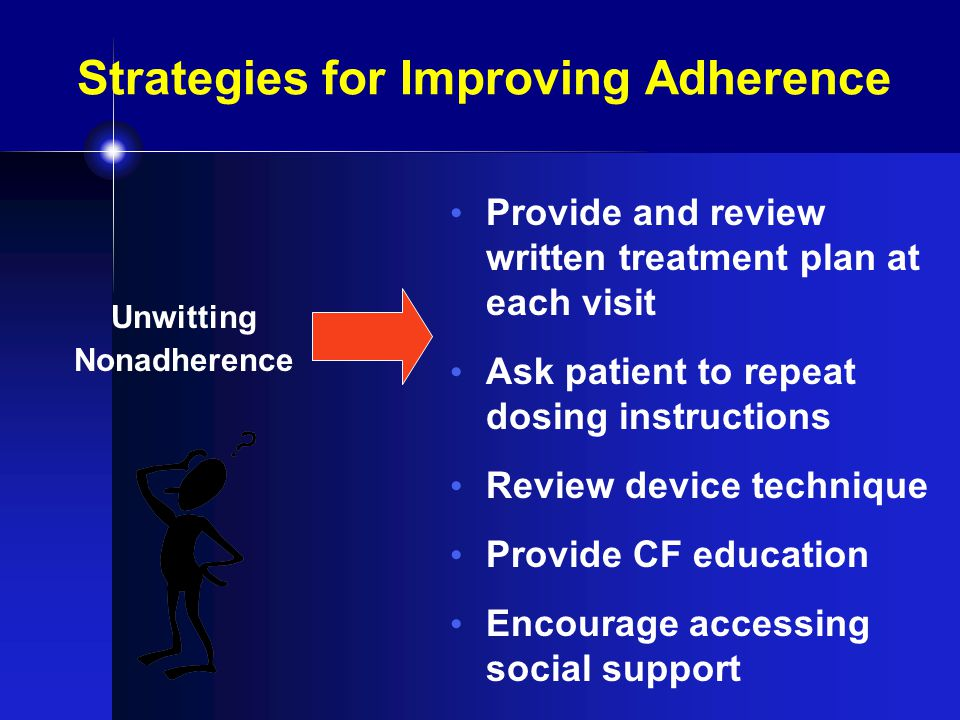 Strategies for Improving Adherence Unwitting Nonadherence Provide and review written treatment plan at each visit Ask patient to repeat dosing instructions Review device technique Provide CF education Encourage accessing social support