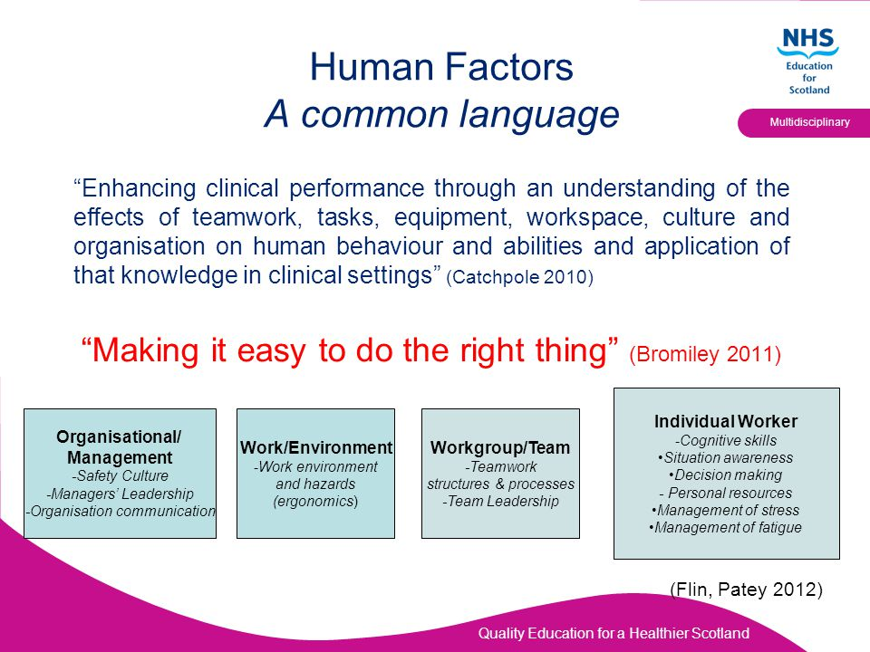 Quality Education for a Healthier Scotland Multidisciplinary Human Factors A common language Enhancing clinical performance through an understanding of the effects of teamwork, tasks, equipment, workspace, culture and organisation on human behaviour and abilities and application of that knowledge in clinical settings (Catchpole 2010) Making it easy to do the right thing (Bromiley 2011) Organisational/ Management -Safety Culture -Managers' Leadership -Organisation communication Work/Environment -Work environment and hazards (ergonomics) Workgroup/Team -Teamwork structures & processes -Team Leadership Individual Worker -Cognitive skills Situation awareness Decision making - Personal resources Management of stress Management of fatigue (Flin, Patey 2012)