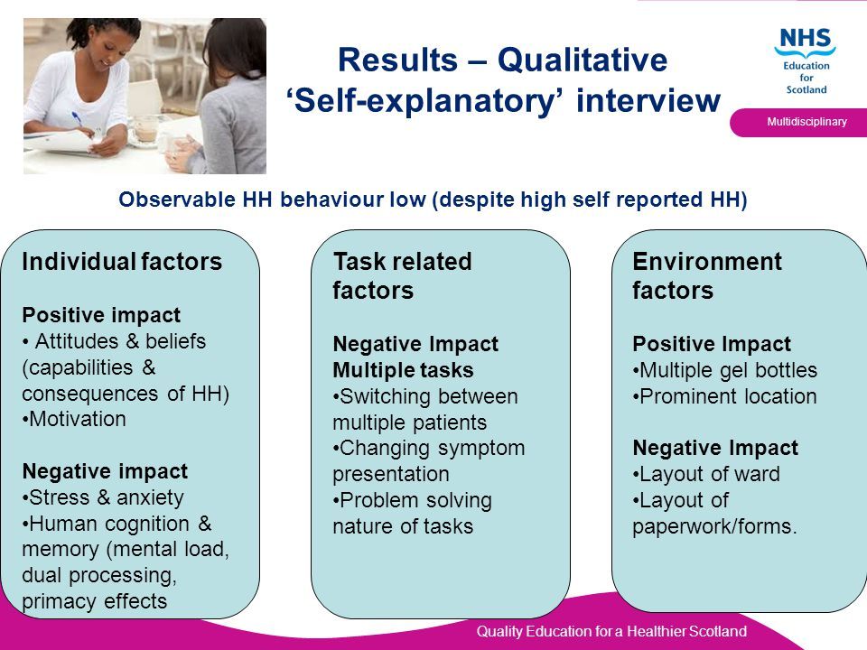 Quality Education for a Healthier Scotland Multidisciplinary Results – Qualitative 'Self-explanatory' interview Observable HH behaviour low (despite high self reported HH) Individual factors Positive impact Attitudes & beliefs (capabilities & consequences of HH) Motivation Negative impact Stress & anxiety Human cognition & memory (mental load, dual processing, primacy effects Task related factors Negative Impact Multiple tasks Switching between multiple patients Changing symptom presentation Problem solving nature of tasks Environment factors Positive Impact Multiple gel bottles Prominent location Negative Impact Layout of ward Layout of paperwork/forms.