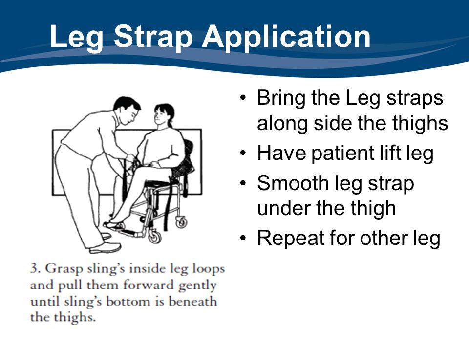 Leg Strap Application Bring the Leg straps along side the thighs Have patient lift leg Smooth leg strap under the thigh Repeat for other leg