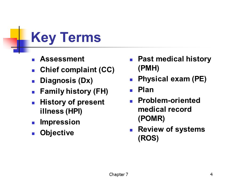 Chapter 74 Key Terms Assessment Chief complaint (CC) Diagnosis (Dx) Family history (FH) History of present illness (HPI) Impression Objective Past med