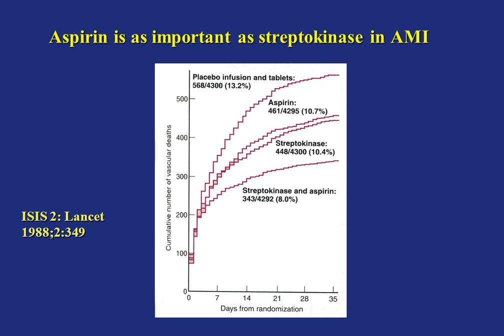 EPIC: Improved 3-year outcome with the IIb/IIIa receptor blocker abciximab following PTCA JAMA 1997;278:478