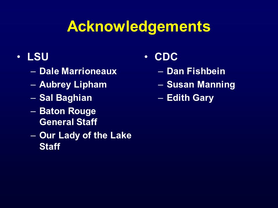 Acknowledgements LSU –Dale Marrioneaux –Aubrey Lipham –Sal Baghian –Baton Rouge General Staff –Our Lady of the Lake Staff CDC –Dan Fishbein –Susan Manning –Edith Gary