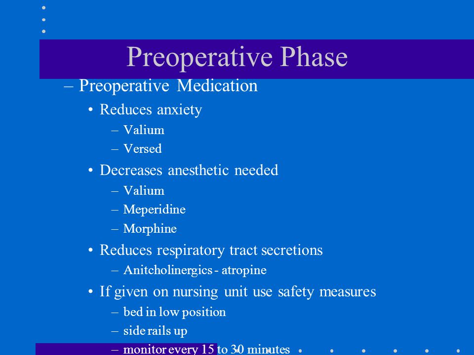Preoperative Phase –Preoperative Medication Reduces anxiety –Valium –Versed Decreases anesthetic needed –Valium –Meperidine –Morphine Reduces respirat