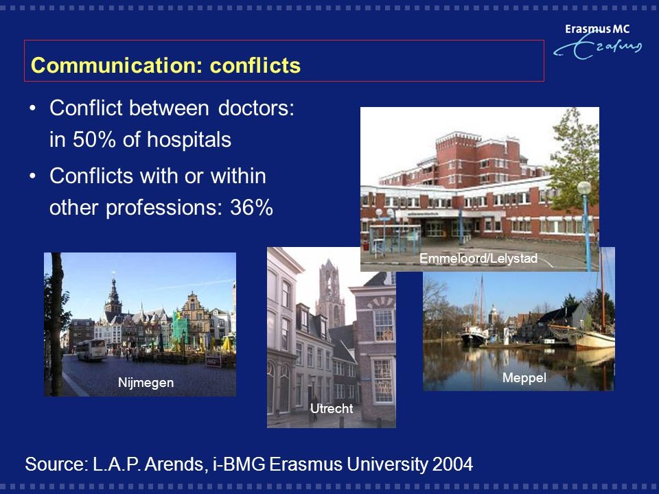 Communication: conflicts Conflict between doctors: in 50% of hospitals Conflicts with or within other professions: 36% Source: L.A.P.