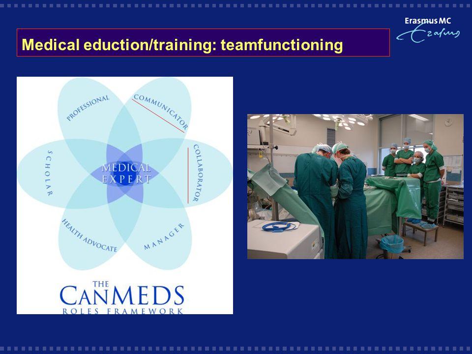 Medical eduction/training: teamfunctioning