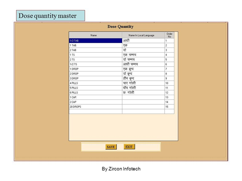 By Zircon Infotech Dose quantity master