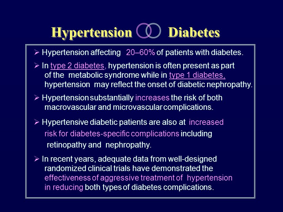  Hypertension affecting 20–60% of patients with diabetes.