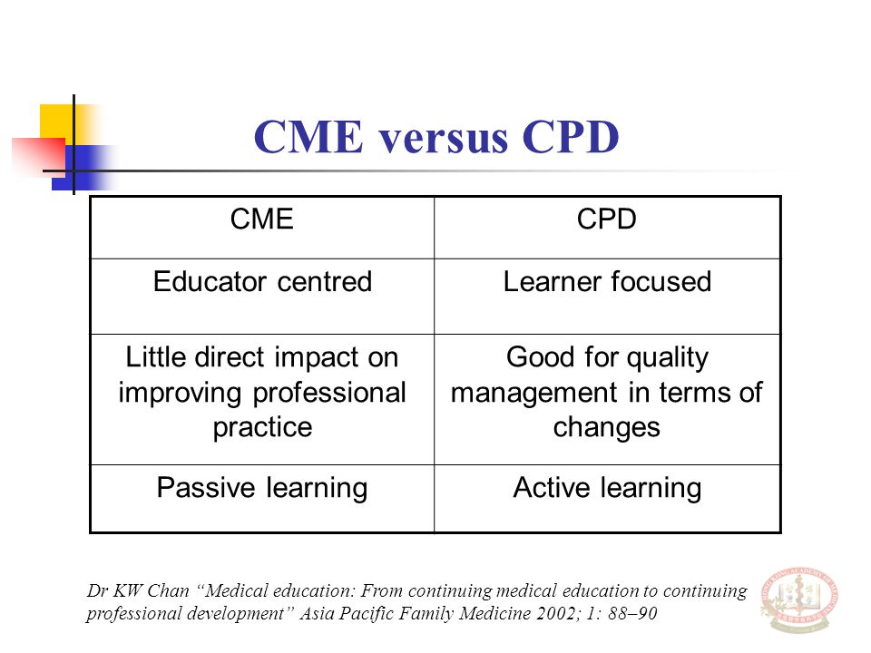 CME versus CPD CMECPD Educator centredLearner focused Little direct impact on improving professional practice Good for quality management in terms of changes Passive learningActive learning Dr KW Chan Medical education: From continuing medical education to continuing professional development Asia Pacific Family Medicine 2002; 1: 88–90