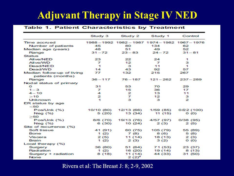 Adjuvant Chemotherapy in Stage IV NED Rivera et al: The Breast J: 8; 2-9, 2002