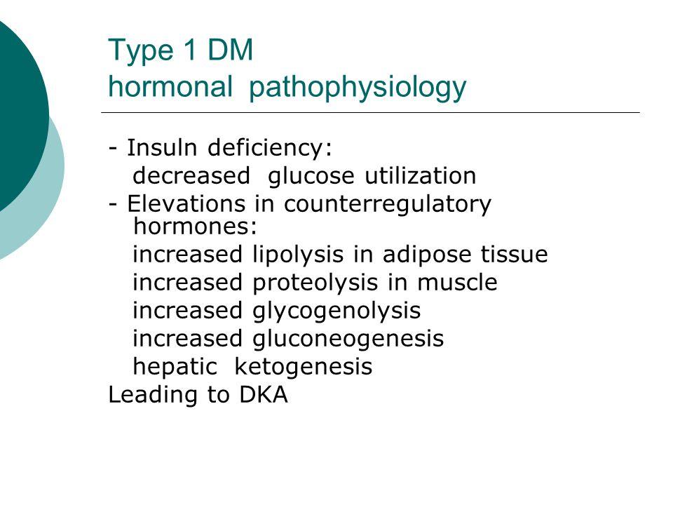 Type 1 DM hormonal pathophysiology - Insuln deficiency: decreased glucose utilization - Elevations in counterregulatory hormones: increased lipolysis