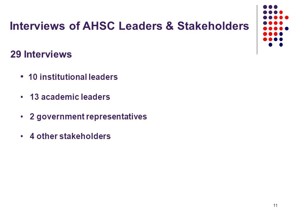 11 Interviews of AHSC Leaders & Stakeholders 10 institutional leaders 13 academic leaders 2 government representatives 4 other stakeholders 29 Interviews