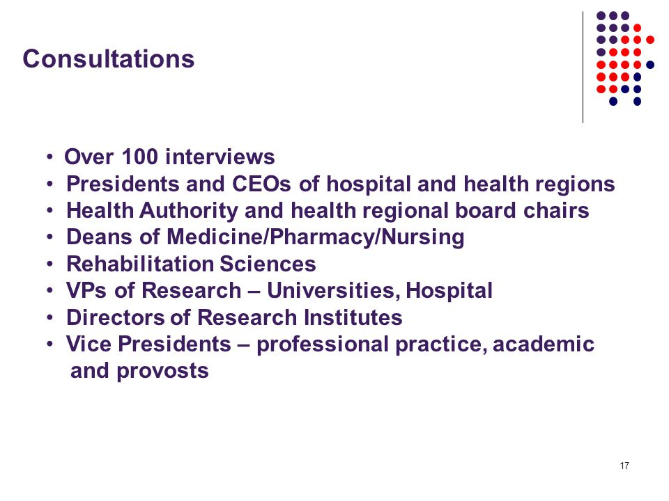 17 Consultations Over 100 interviews Presidents and CEOs of hospital and health regions Health Authority and health regional board chairs Deans of Medicine/Pharmacy/Nursing Rehabilitation Sciences VPs of Research – Universities, Hospital Directors of Research Institutes Vice Presidents – professional practice, academic and provosts