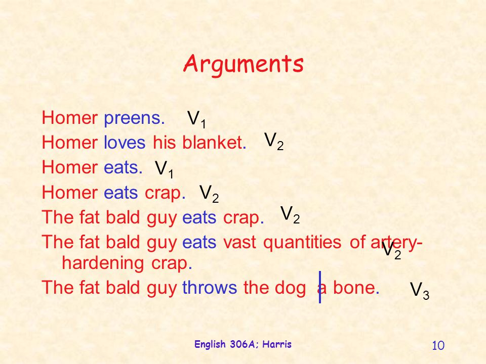 English 306A; Harris 10 Arguments Homer preens. Homer loves his blanket. Homer eats. Homer eats crap. The fat bald guy eats crap. The fat bald guy eat