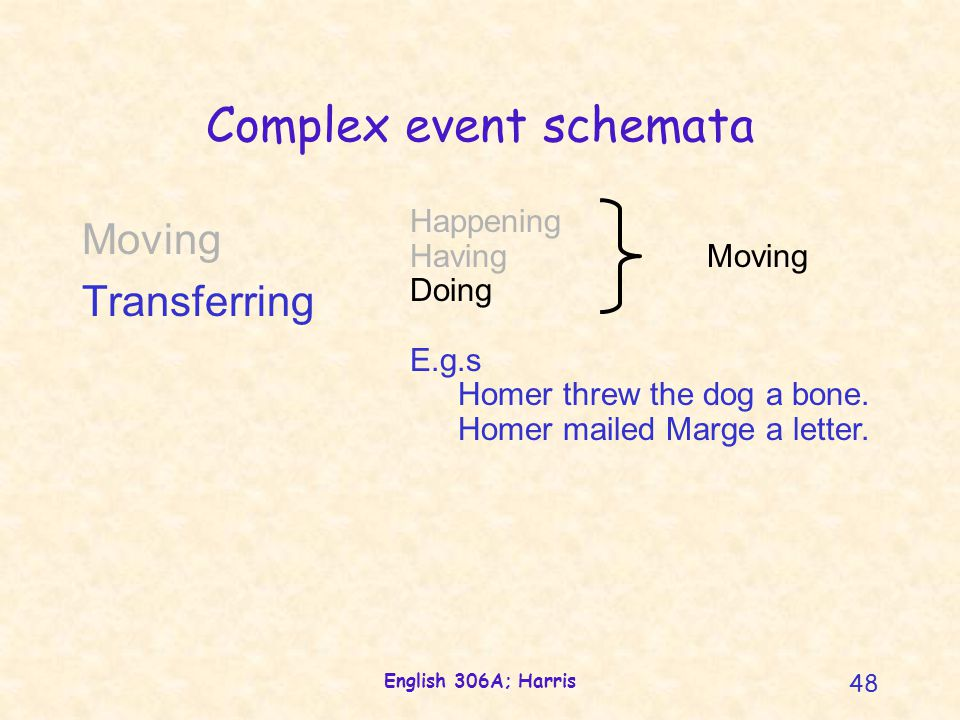 English 306A; Harris 48 Complex event schemata Happening Having Moving Doing E.g.s Homer threw the dog a bone. Homer mailed Marge a letter. Moving Tra