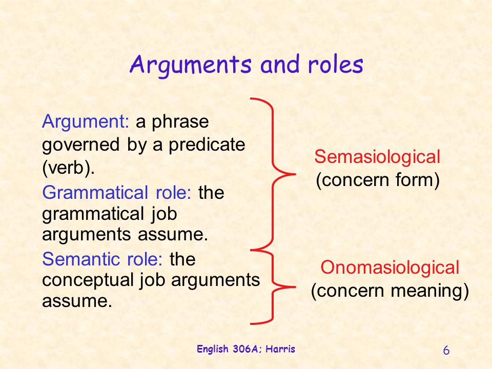 English 306A; Harris 17 Semantic roles Homer is sexy.