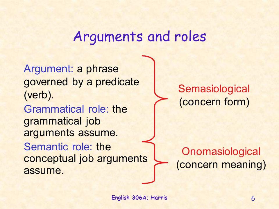 English 306A; Harris 7 Linear Sequence English basic sentence patterns (p.89) V 1 V 2 V 3 V COP V COMP V T-COMP Intransitive Transitive Ditransitive Copulative Complement Transitive-complement 1 argument 2 arguments 3 arguments 2 arguments (1= complement) 2 argument (1=complement) 3 arguments (1=complement)