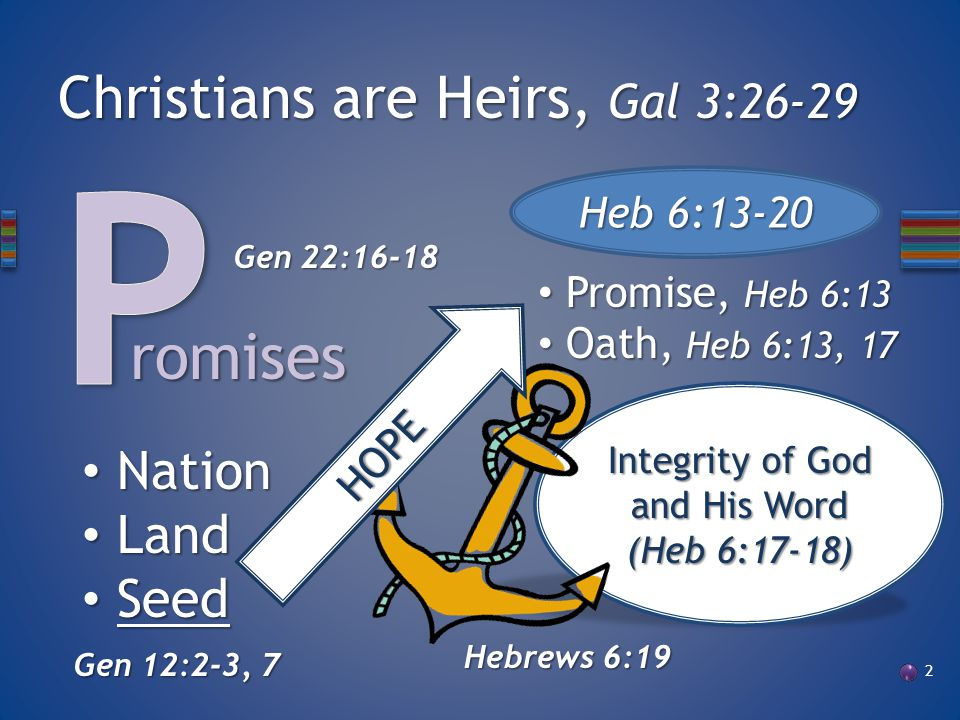 Christians are Heirs, Gal 3:26-29 romises Nation Nation Land Land Seed Seed Promise, Heb 6:13 Promise, Heb 6:13 Oath, Heb 6:13, 17 Oath, Heb 6:13, 17 Integrity of God and His Word (Heb 6:17-18) Heb 6:13-20 2 Gen 22:16-18 Hebrews 6:19 Gen 12:2-3, 7 HOPE