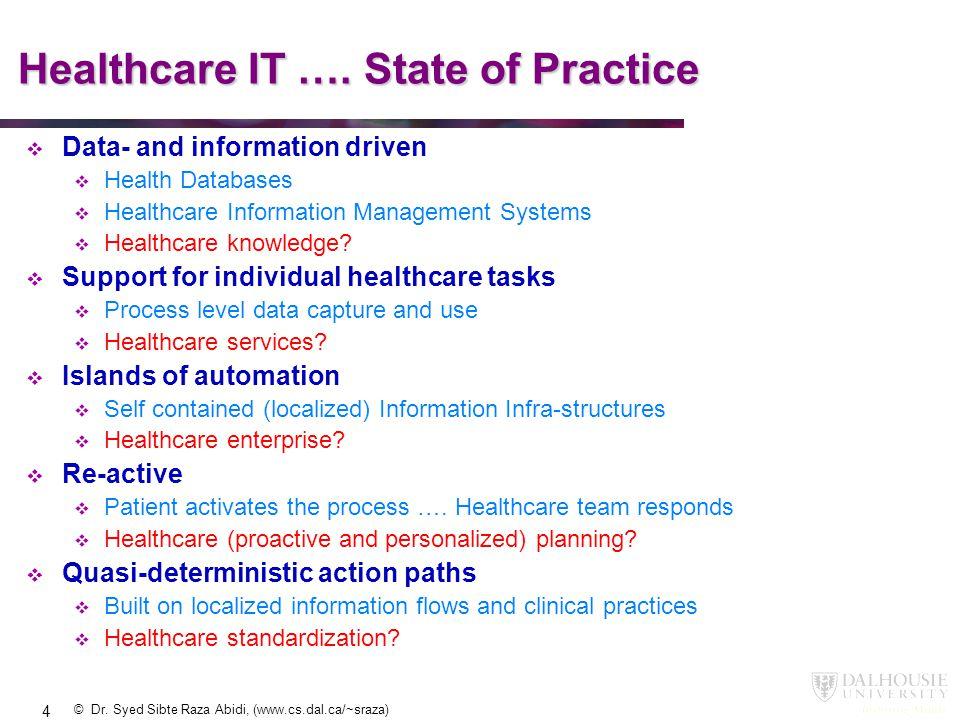 © Dr.Syed Sibte Raza Abidi, (www.cs.dal.ca/~sraza) 4 Healthcare IT ….