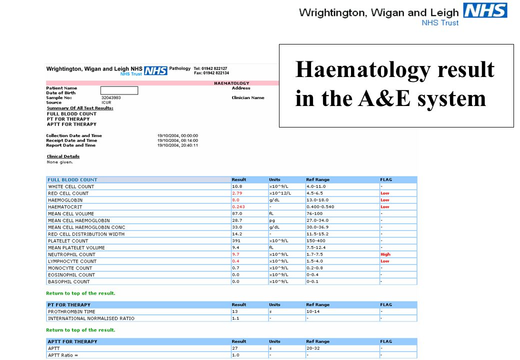 Haematology result in the A&E system