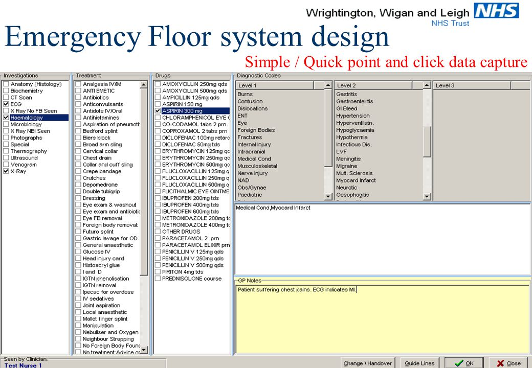 Emergency Care System Emergency Floor system design Simple / Quick point and click data capture