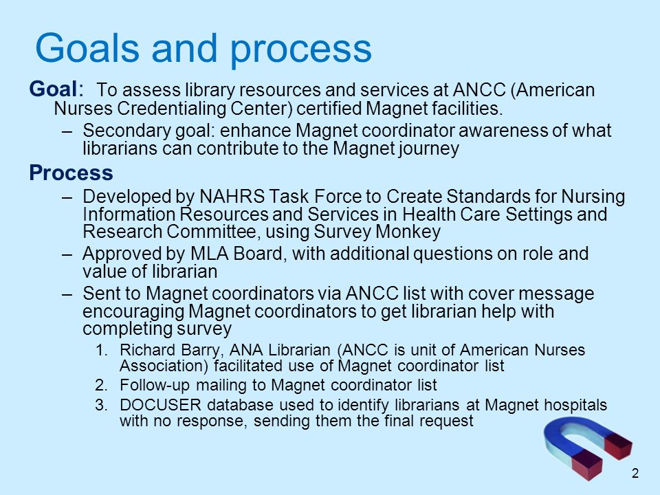Responses 251 ANCC Magnet certified hospitals 191 unique responses – 76% response rate –70 completed by Magnet coordinator –144 completed by librarians –2 completed by coordinator with librarian –19 by coordinator & librarian 3