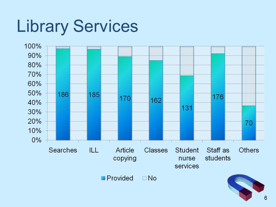 Bibliographic Databases 7