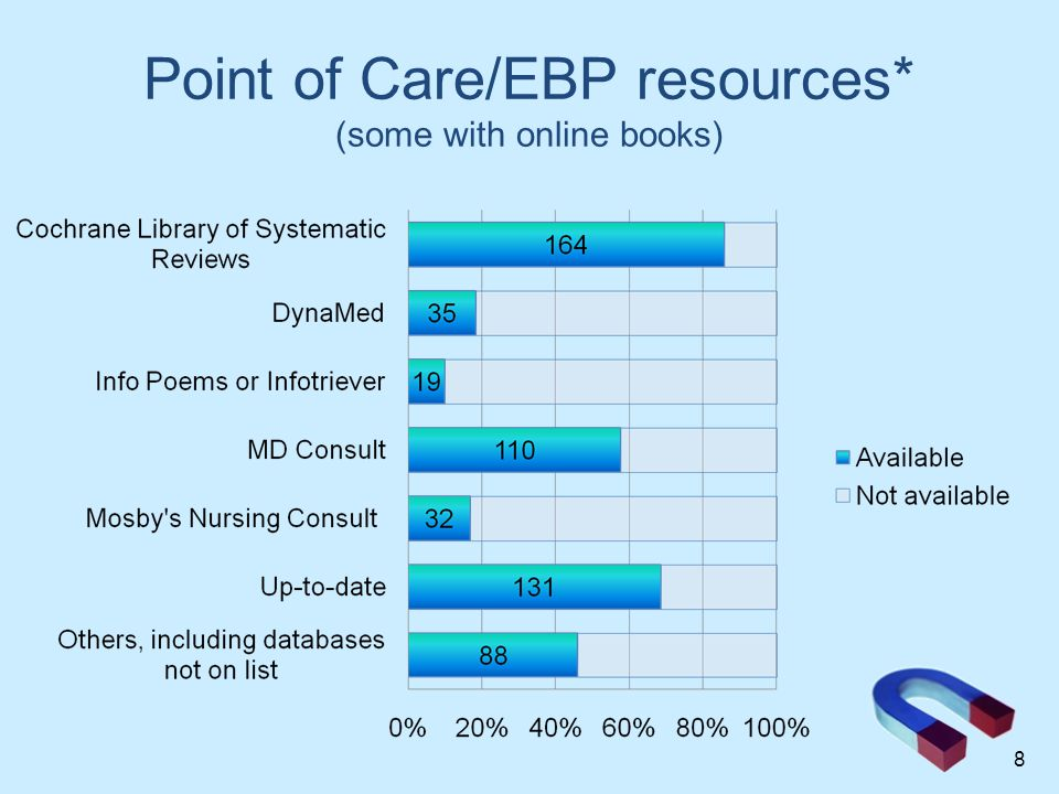 Online Reference books/databases 9