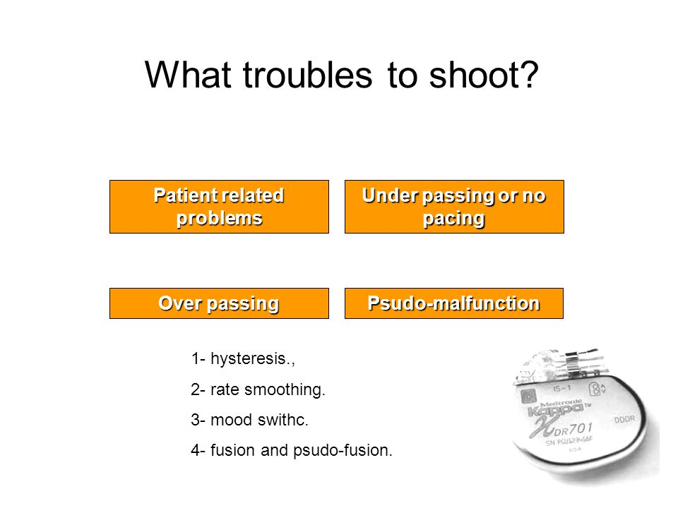 Under passing or no pacing Over passing Patient related problems What troubles to shoot? Psudo-malfunction 1- hysteresis., 2- rate smoothing. 3- mood