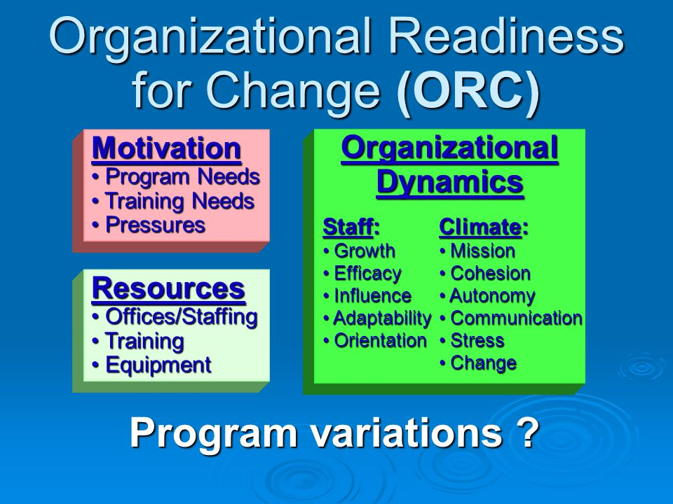 Organizational Readiness for Change (ORC) Resources Offices/Staffing Offices/Staffing Training Training Equipment Equipment Organizational Dynamics Staff: Growth Growth Efficacy Efficacy Influence Influence Adaptability Adaptability Orientation Orientation Climate: Mission Mission Cohesion Cohesion Autonomy Autonomy Communication Communication Stress Stress Change Change Motivation Program Needs Program Needs Training Needs Training Needs Pressures Pressures Program variations