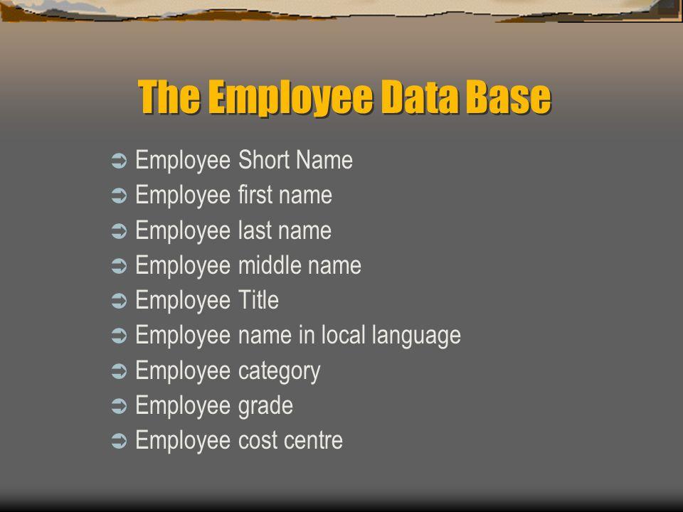  Employee Short Name  Employee first name  Employee last name  Employee middle name  Employee Title  Employee name in local language  Employee