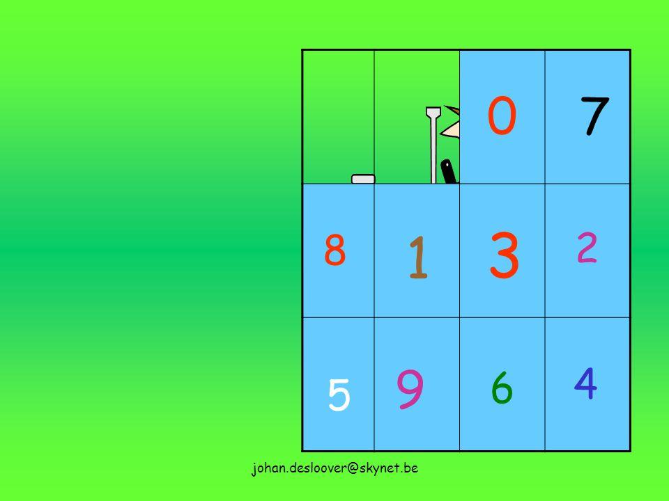 johan.desloover@skynet.be 1 2 10 9 8 7 6 4 5 3 0