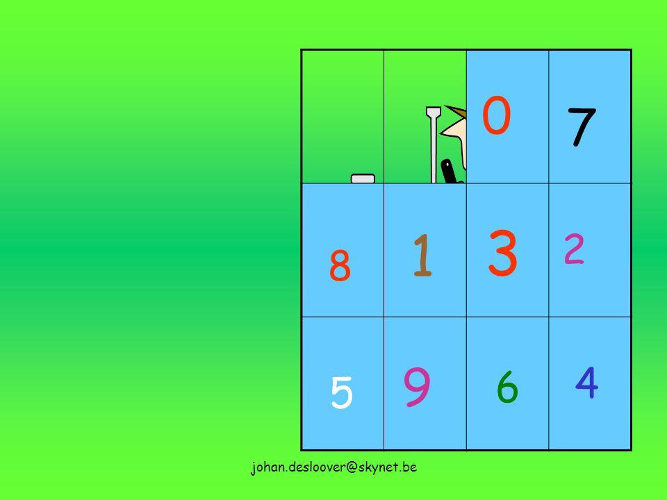 johan.desloover@skynet.be 1 2 9 8 7 6 4 5 3 0