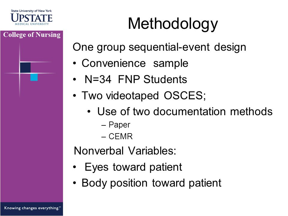 Methodology One group sequential-event design Convenience sample N=34 FNP Students Two videotaped OSCES; Use of two documentation methods –Paper –CEMR Nonverbal Variables: Eyes toward patient Body position toward patient