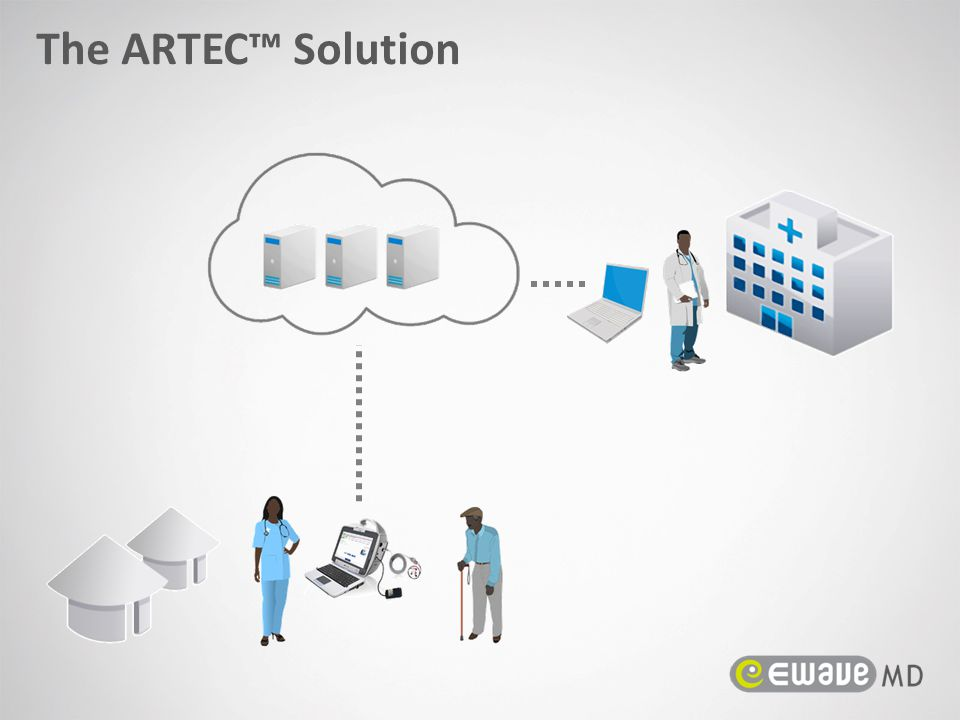 The ARTEC™ Solution