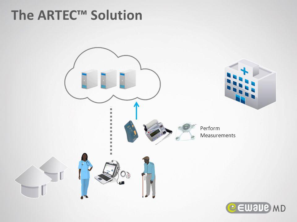 Perform Measurements The ARTEC™ Solution