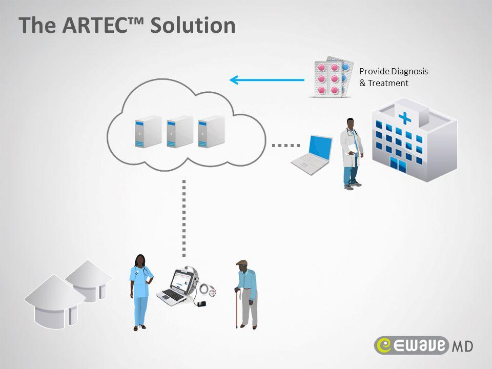 Provide Diagnosis & Treatment The ARTEC™ Solution