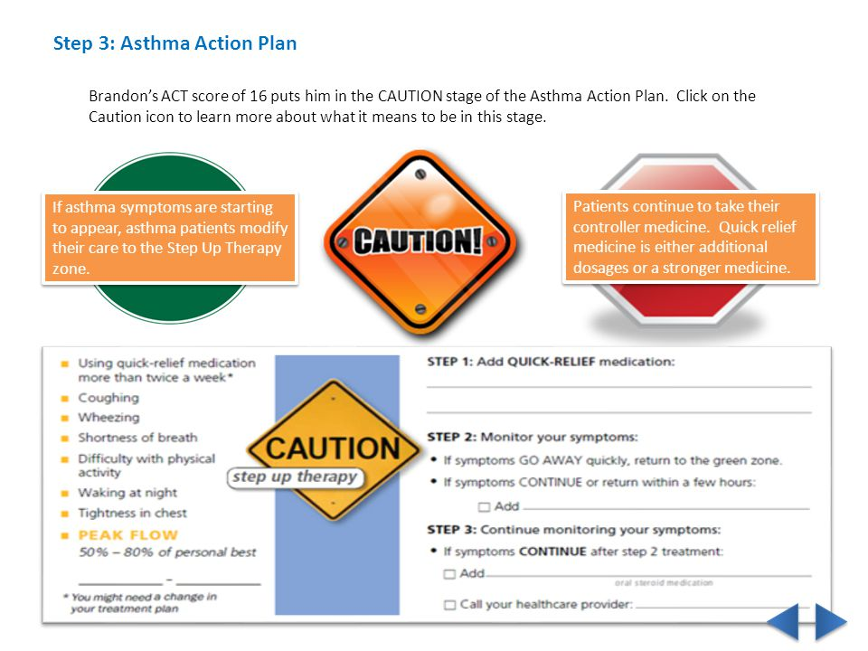 Step 3: Asthma Action Plan Brandon's ACT score of 16 puts him in the CAUTION stage of the Asthma Action Plan.