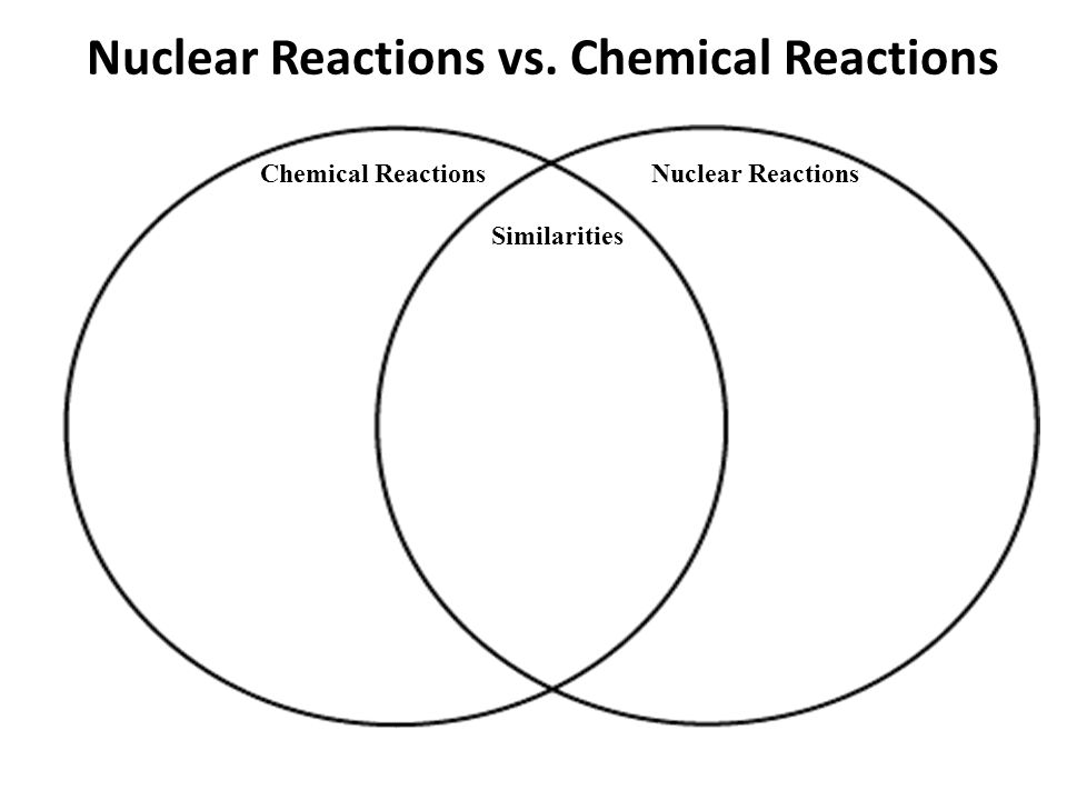 Nuclear Reactions vs. Chemical Reactions Chemical ReactionsNuclear Reactions Similarities