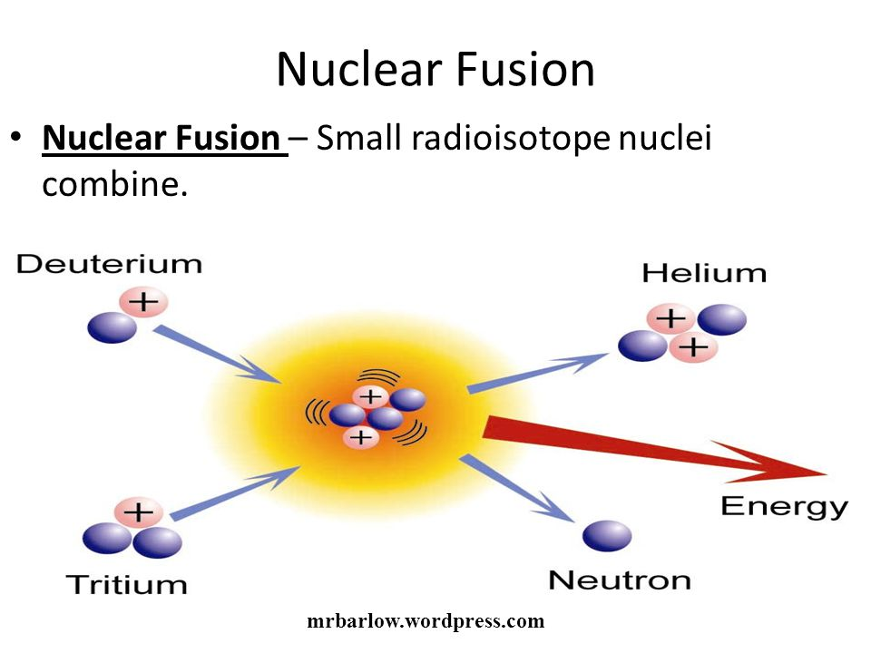 Nuclear Fusion Nuclear Fusion – Small radioisotope nuclei combine. mrbarlow.wordpress.com