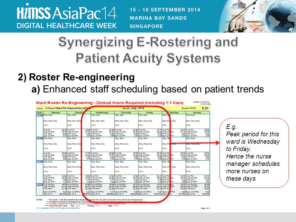 2)Roster Re-engineering a) Enhanced staff scheduling based on patient trends E.g.
