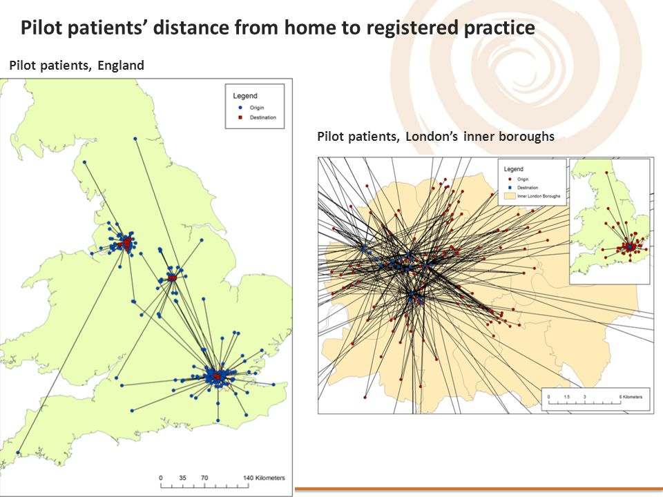 Pilot patients, England Pilot patients, London's inner boroughs Pilot patients' distance from home to registered practice
