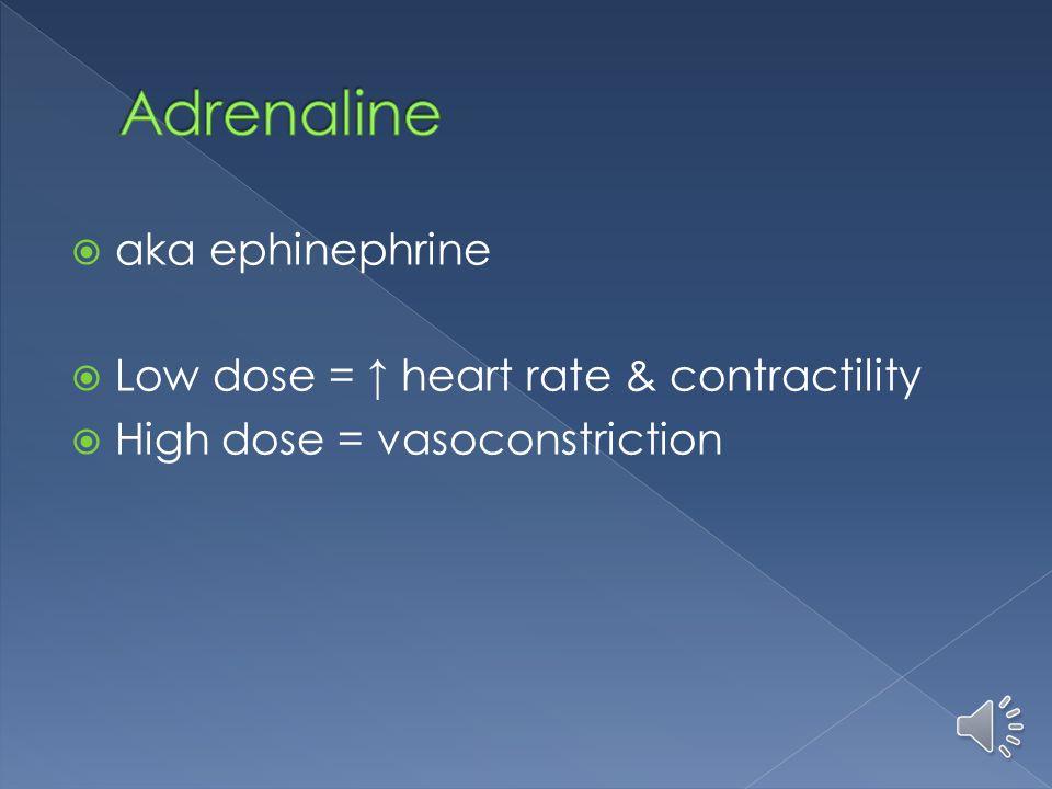  Adrenaline  Noradrenaline  Dobutamine  (Dopamine)  Metaraminol  Phenylephrine  Ephedrine