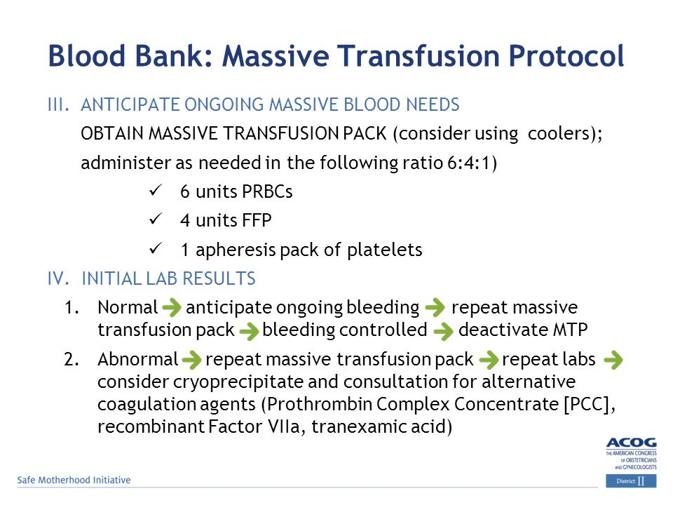 Blood Bank: Massive Transfusion Protocol III.
