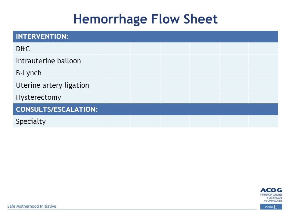 Hemorrhage Flow Sheet INTERVENTION: D&C Intrauterine balloon B-Lynch Uterine artery ligation Hysterectomy CONSULTS/ESCALATION: Specialty