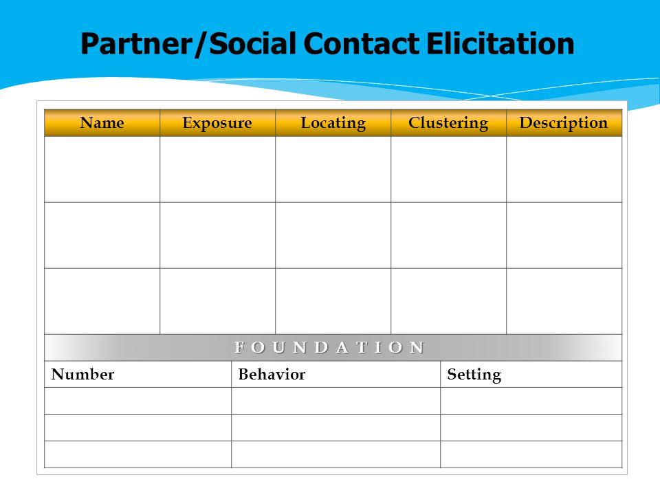 Partner/Social Contact Elicitation NameExposureLocatingClusteringDescription FOUNDATION NumberBehaviorSetting