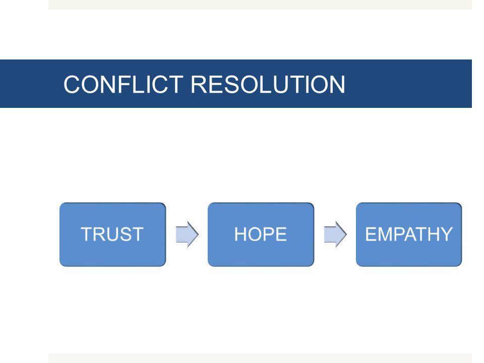 CONFLICT RESOLUTION TRUSTHOPEEMPATHY