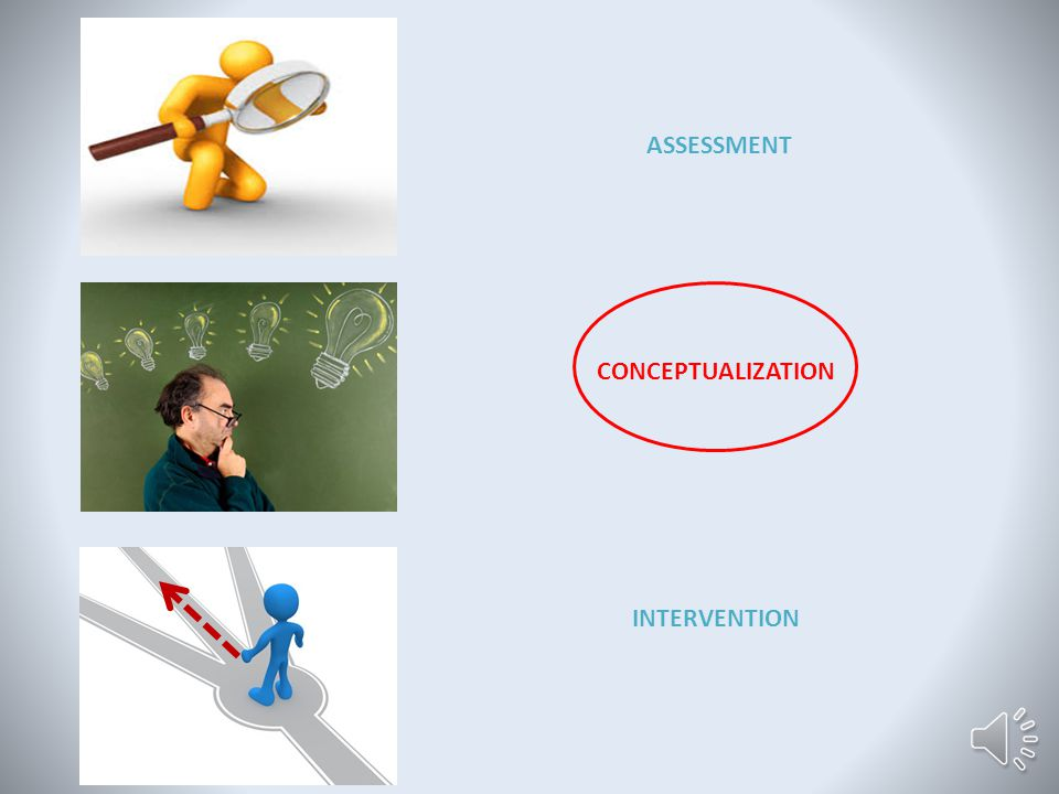 Assessment is a Process, not an Event It will take time to get the various pieces of information – From the patient directly – From a chart review – From other providers/collateral contacts You don't need (and often won't have) all of the information to begin forming a conceptualization – But it helps…